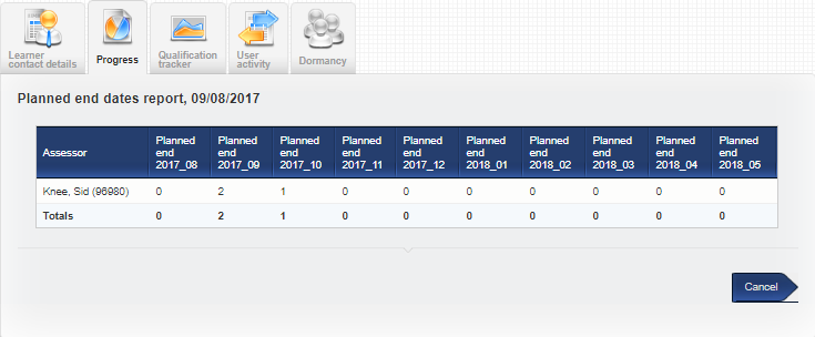 VQmanager eportfolio planned end dates