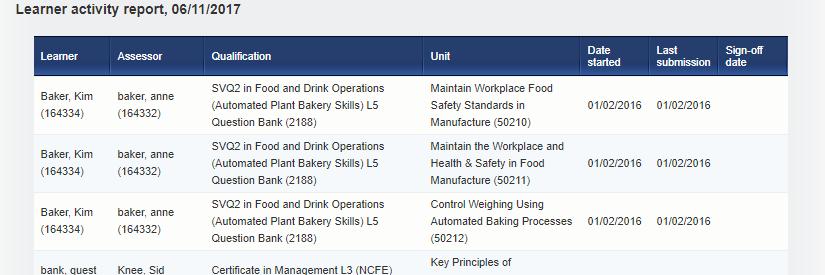 VQmanager eportfolio learner activity