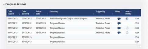 VQmanager eportfolio progress reviews