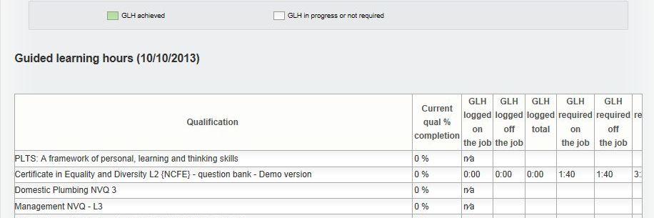 VQmanager eportfolio GLH review