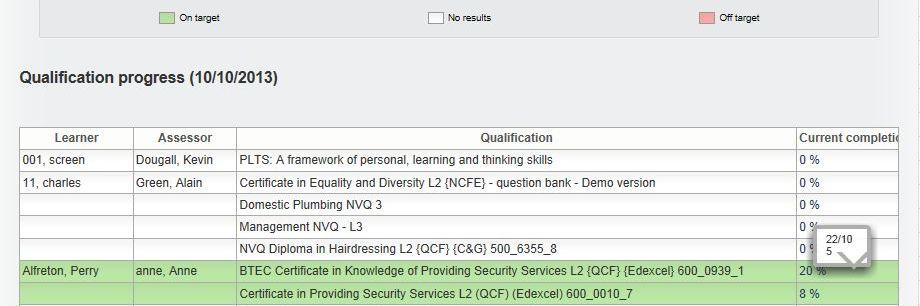 VQmanager eportfolio qualification status
